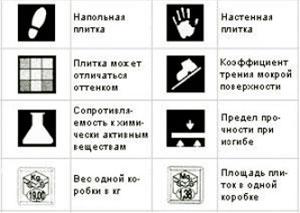 Как расшифровать обозначение различных параметров кафельной плитки