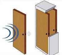 звукоизоляция раздвижных дверей