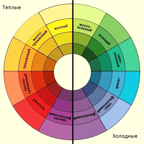 сочетание цветов обоев в интерьере фото